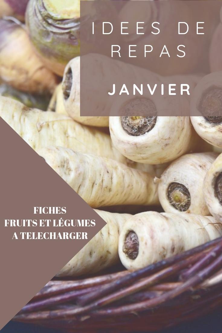 Idées de repas pour le mois de janvier avec fiches mémo des fruits et légumes du mois à télécharger
