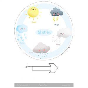 Roue de la météo en couleurs, fichier téléchargeable, outil pédagogique prêt à imprimer